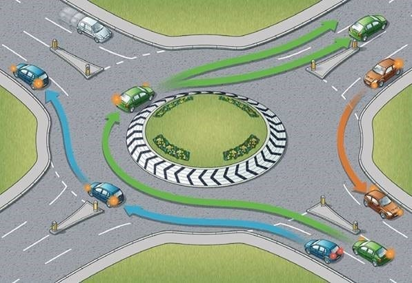 Roundabout accidents JMK Solicitors
